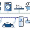Thumbnail image for San Diego City Council OKs recycled water demonstration project