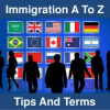 Thumbnail image for Immigration Tips And Terms From A To Z