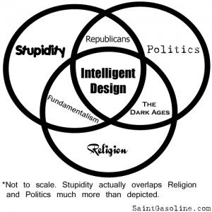 vote circles