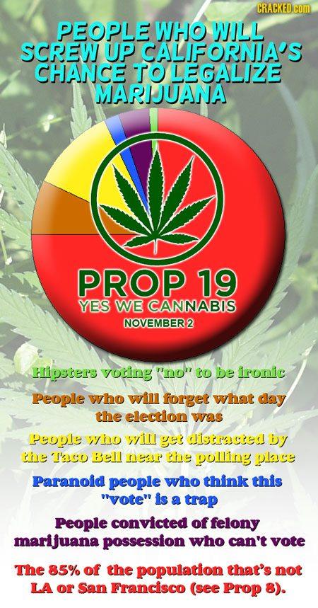 Prop19 poster