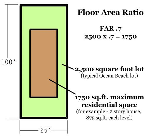 28 total floor area calculator 167 best images