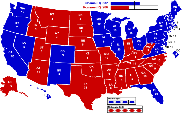 red state vs blue states