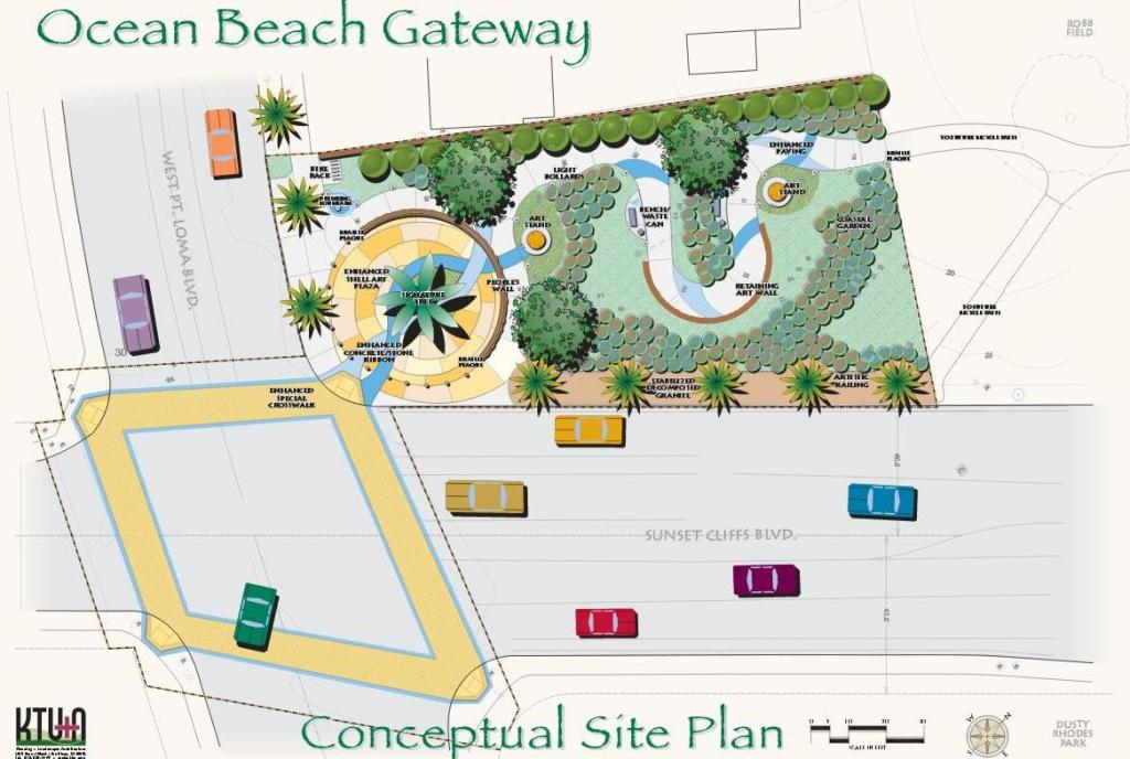 OB Gateway Proj map