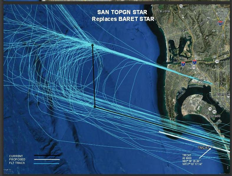 Pt Loma Faa Changes Mapact