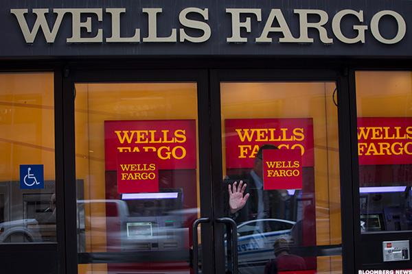 wells-fargo-bank